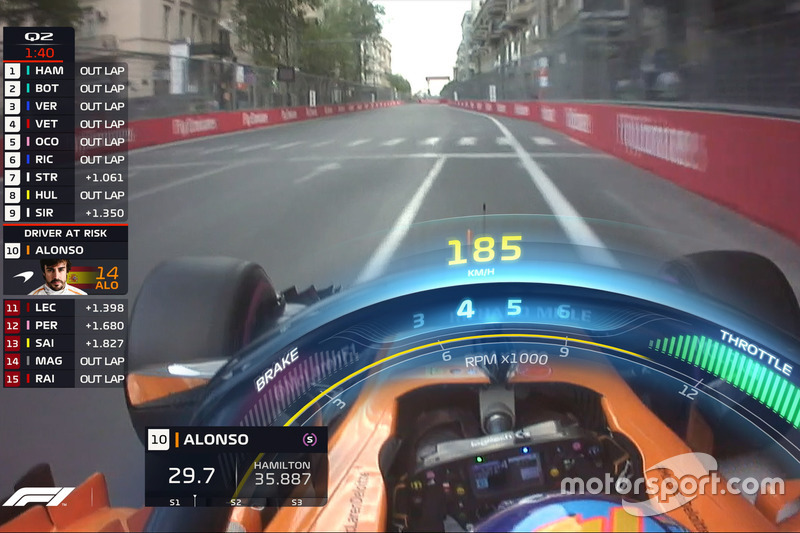 f1 azerbaijan gp 2018 f1 halo tv graphic mclaren